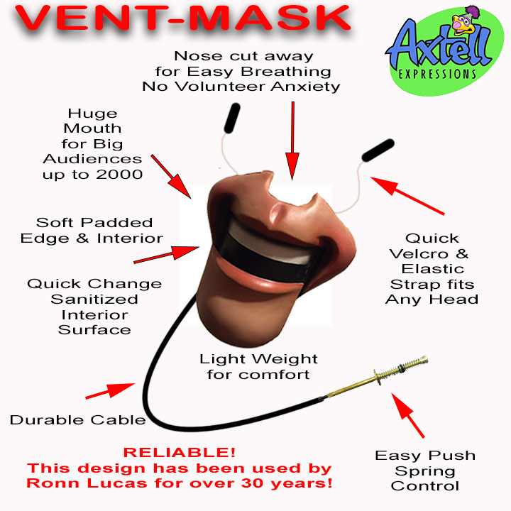 Vent Mask Features