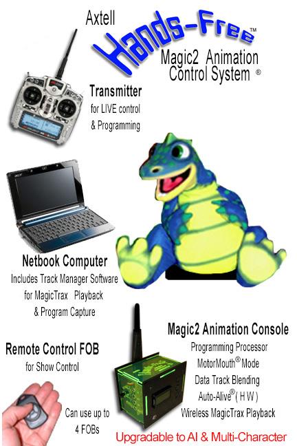 Hands-Free Dinosaur MAGIC2 System