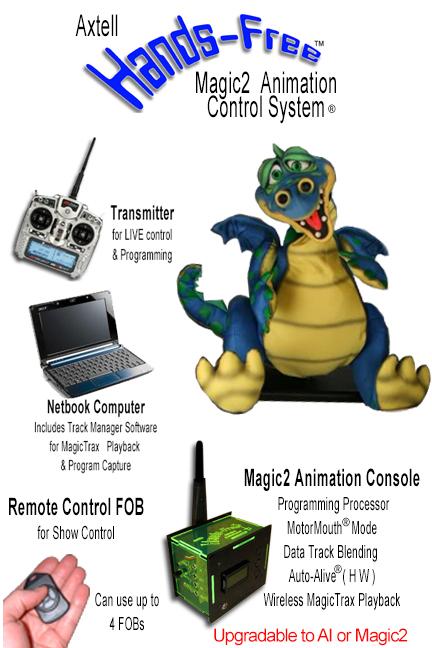 Hands-Free Dragon MAGIC2 System