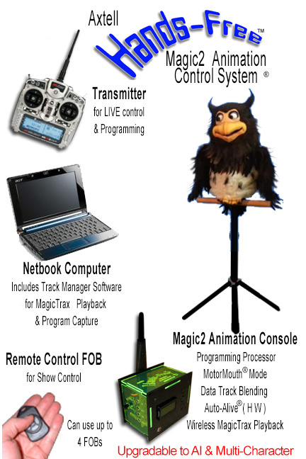 Hands-Free Owl MAGIC2 System