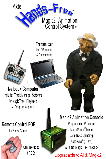 Hands-Free Oldest Man MAGIC2 System