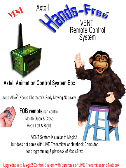 Hands-Free Cheeky Monkey VENT System