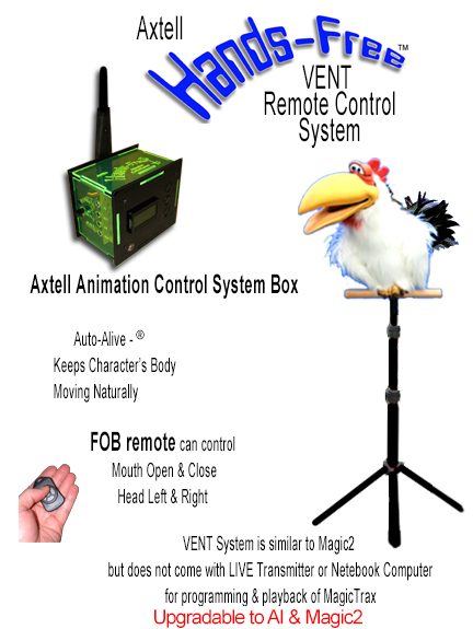Hands-Free Cluck the Chicken VENT System