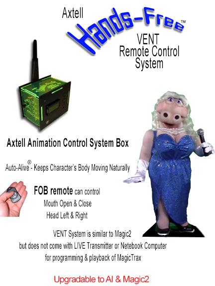 Animatronic Hands-Free Hippo VENT System