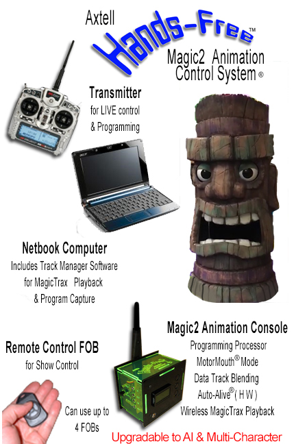 Hands-Free Magic2 Animatronic Tiki by Axtell Expression