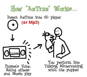Axtrax Routines