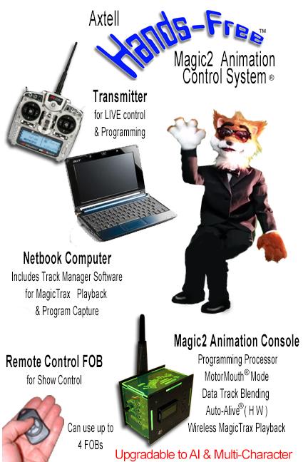 Animatronic Hands-Free Fox MAGIC2 System