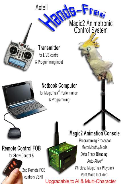Animatronic Hands-Free Mega Cockatoo MAGIC2 System